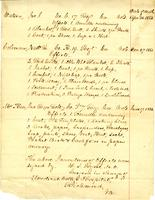 Inventory of John J. Watson, Nathaniel R. Coleman, and John R. McKee, 1863